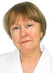Сержантова Елена Федоровна