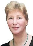 Косян Ирина Борисовна