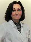 Гройсман Ирина Дмитриевна