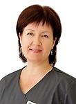 Воронцова Елена Валерьевна