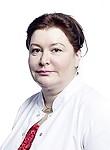 Шахраманова Елена Львовна