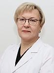 Лака Галина Павловна