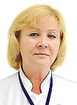 Круглова Ирина Александровна