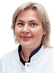 Миргородская Анна Ивановна