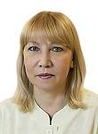 Минаковская Ирина Владимировна