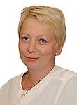 Атаманенко Ирина Андреевна