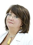 Шаркова Инна Валентиновна