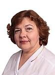 Шкорупий Елена Игнатьевна