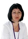 Городошникова Ирина Владимировна