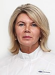 Леднова Юлия Викторовна