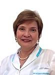 Фофанова Ирина Юрьевна