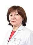 Комиссаренко Ирина Арсеньевна