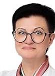 Киркевич Елена Александровна