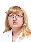 Ряховская Маргарита Федоровна