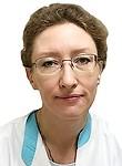Смолина Алина Геннадьевна