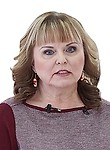 Озолиня Людмила Анатольевна