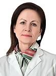 Иванова Галина Павловна