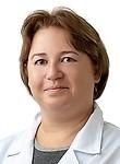 Сасонко Мария Леонидовна
