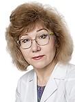Абдрахманова Елена Константиновна