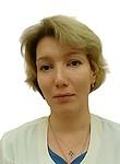 Даниленко Ксения Григорьевна