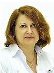 Борголова Татьяна Владимировна