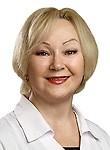 Головкина Ирина Николаевна