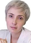 Серебрийская Диана Сергеевна