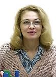 Орлова Анжела Николаевна