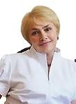 Царева Елена Владимировна
