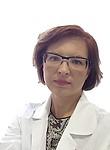 Лимонт Янина Станиславовна