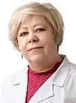 Горчакова Людмила Павловна
