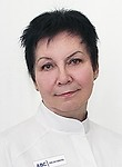 Брюховская Марина Александровна
