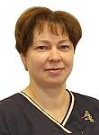Федорова Елена Евгеньевна