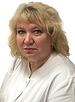 Кудря Марина Юрьевна