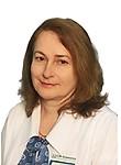 Алиева Зейнаб Абдуллаевна