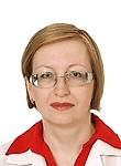 Новикова Анна Валентиновна