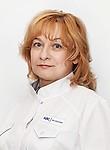 Гаранина Татьяна Евгеньевна