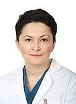 Нечушкина Валентина Михайловна