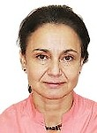 Крапухина Мария Геннадьевна