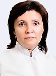 Дронова Наталья Ивановна