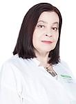 Зеленская Марионэлла Владимировна