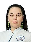 Миляева Анэлия Сергеевна