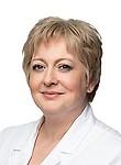 Панова Ирина Керимовна