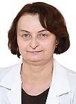 Шляпужникова Алина Вадимовна