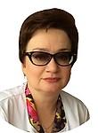 Вовк Елена Ивановна