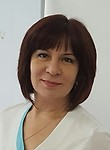 Тищенко Елена Викторовна