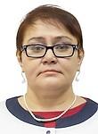 Монахова Надежда Владимировна