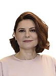 Лясота Светлана Владимировна