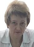 Егоренко Елена Анатольевна
