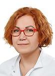 Камоева Светлана Викторовна